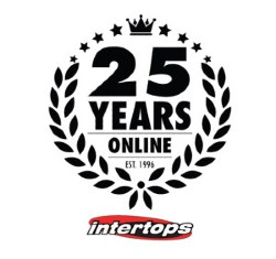 25 years ago Intertops became the first company to accept an online bet.